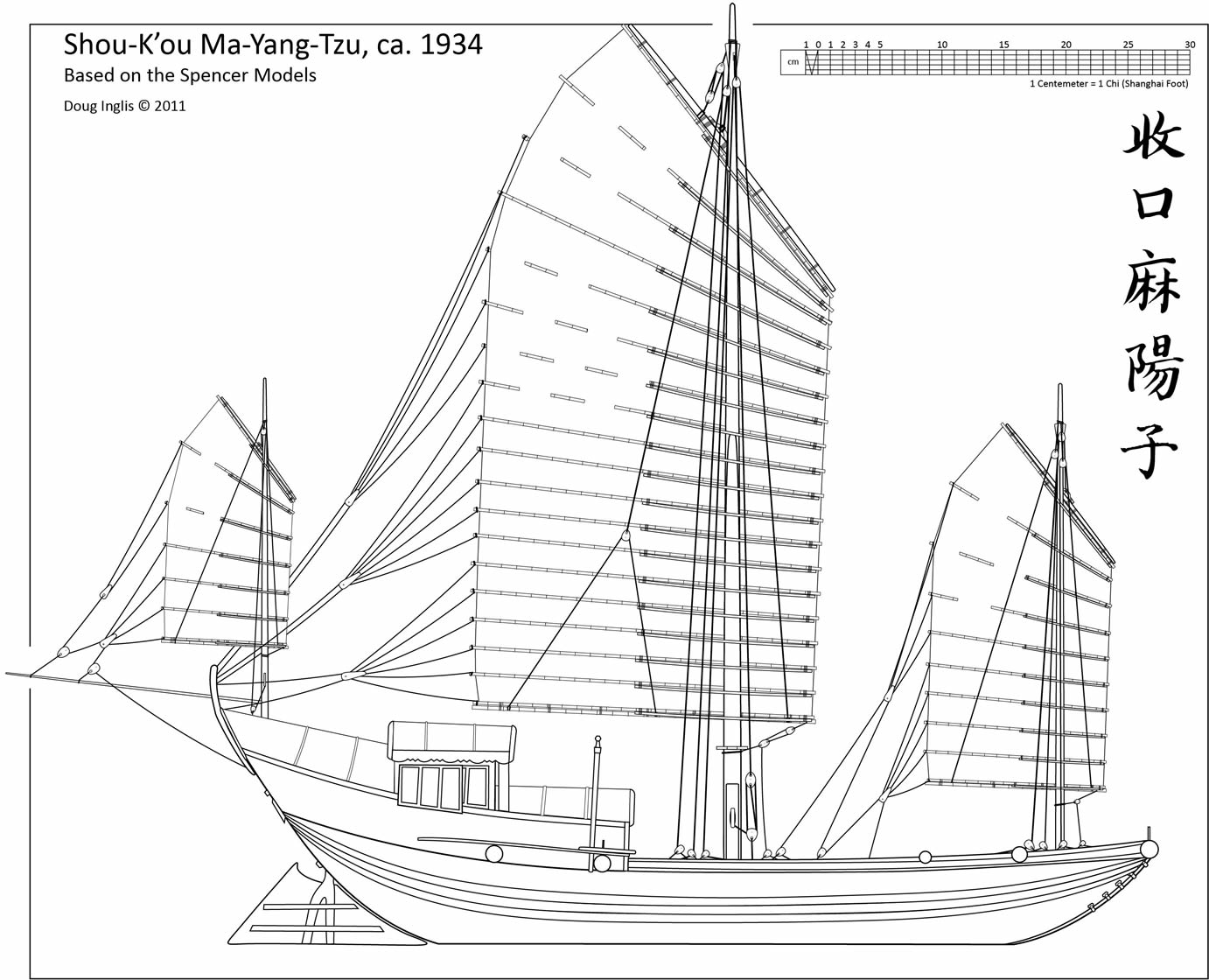 How to get Model ship rigging plans | Tran